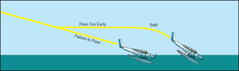 seaplane_skiplane_flying_figure6_6